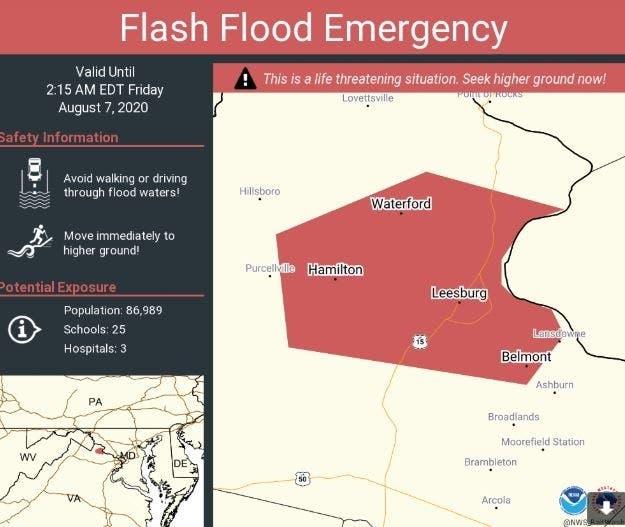 flood flood   07094743217.'