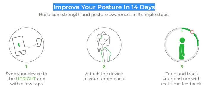 Upright Pose Posture Training