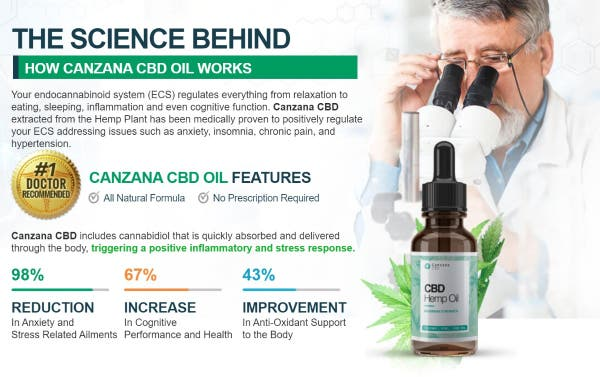 What is Canzana CBD OIL [UK]