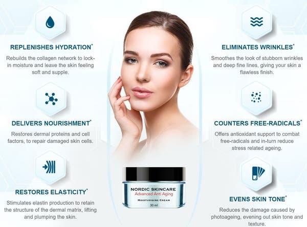 Nordic Cream   Nordic Skincare Advanced Anti Aging Formula UK - Miami, FL  Patch