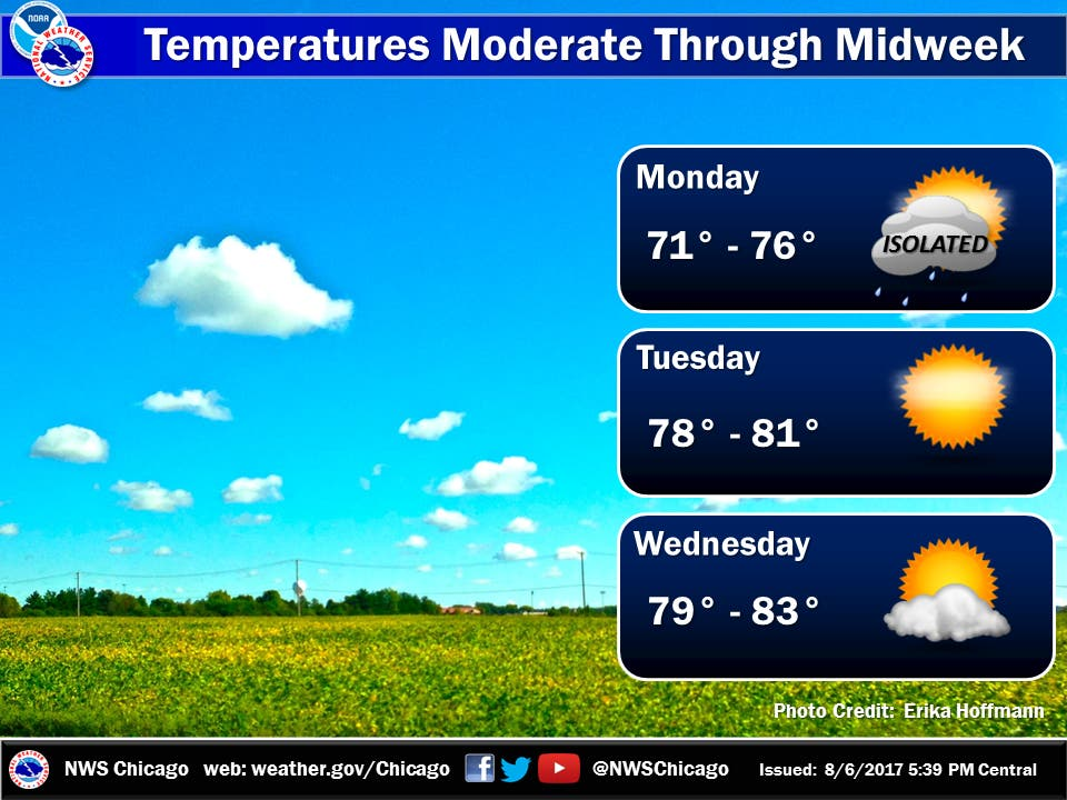 Chicago-Area Weather: Rain On Monday