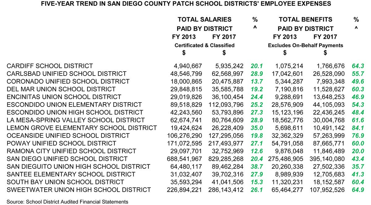 b-SAN_DIEGO_COUNTY_Employee_Expense%20-%20Copy-1541437300-8646.jpg