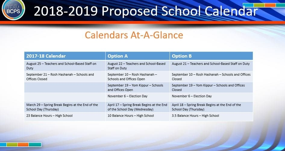 Baltimore City Schools Calendar.Jewish Holidays Removed From School Calendar Baltimore County