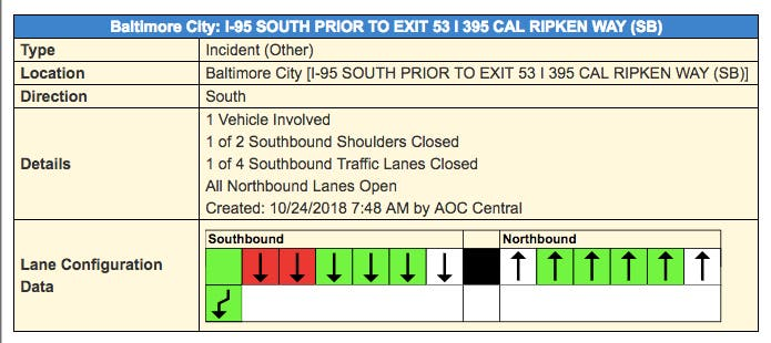 I-95 Medical Emergency Clears Near I-395: Officials