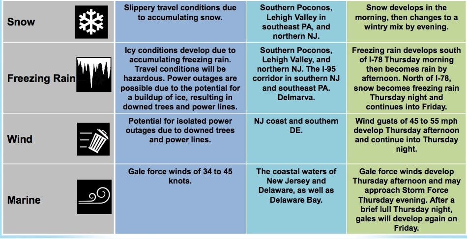 School Closings On Friday, Snow Totals, Crashes In NJ Nor