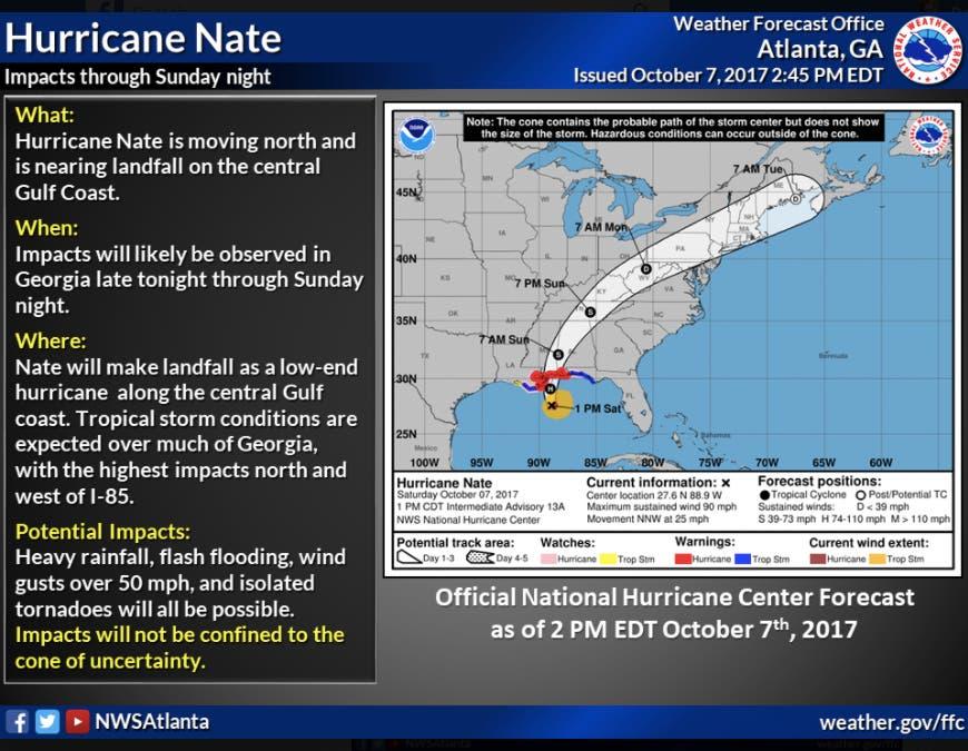 Nate Fizzles En Route To Georgia, Tropical Storm Alerts