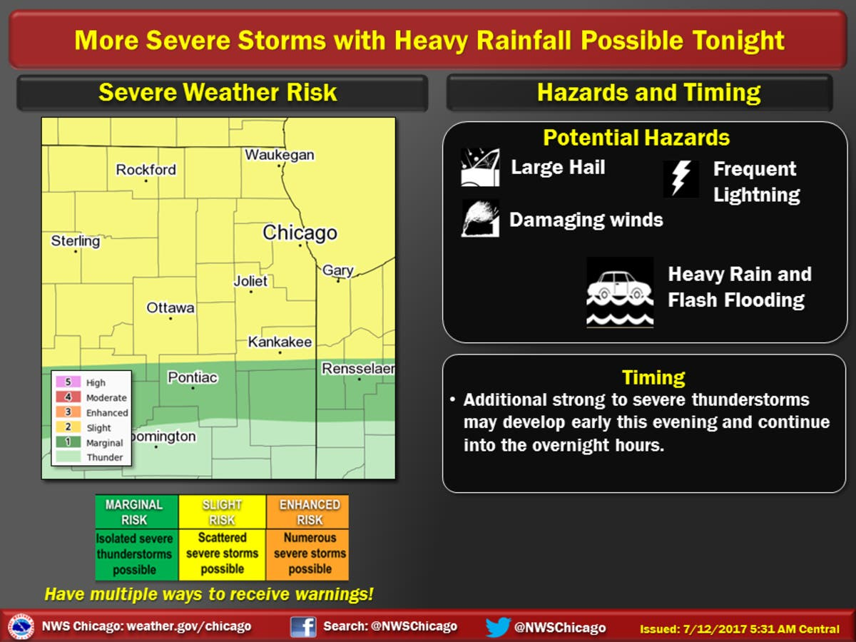 chicago weather  flood risk  more storms in the forecast